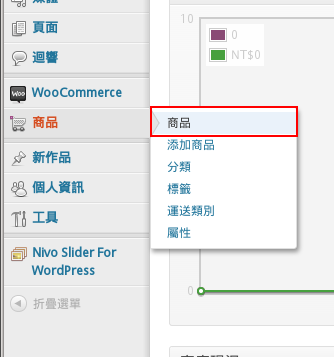 WooCommerce Tut - 1.click product